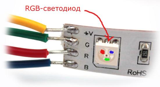 Многоцветная RGB-лента