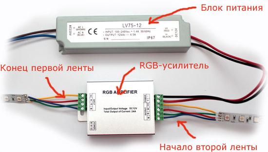 Подключение RGB-усилителя