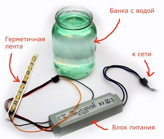 Эксперимент со светодиодной
